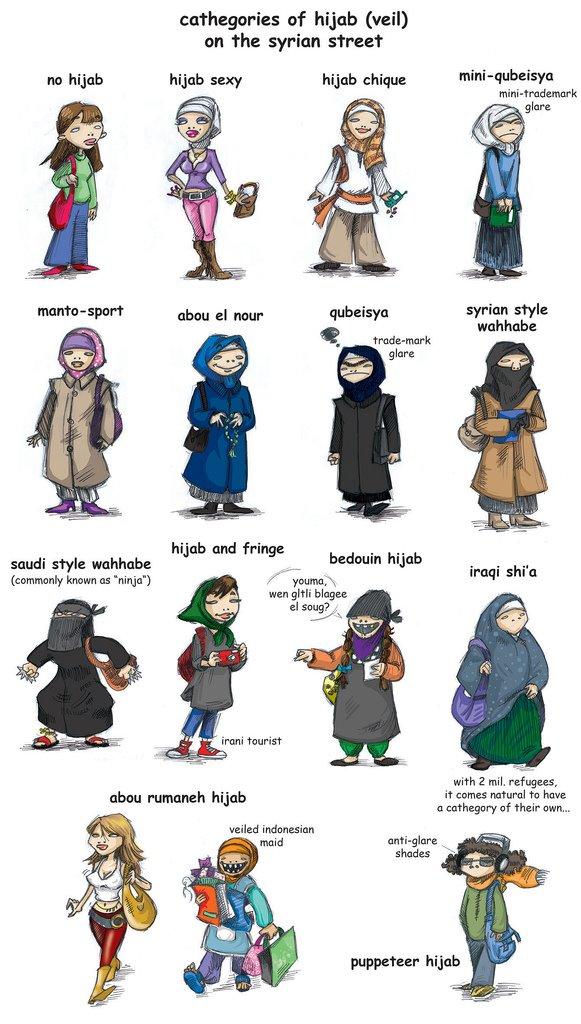 types-hijab-syria-a8e